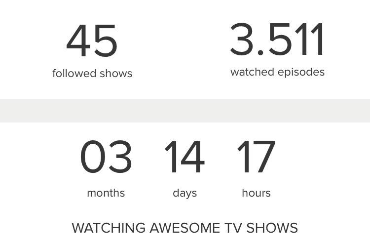 hoeveel uur kijk ik naar series